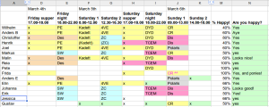 Planning the minicon in a Google doc spreadsheet